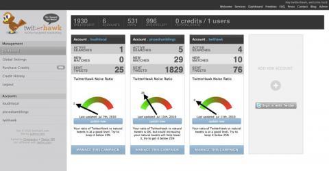 Socdir screenshot of TwitHawk