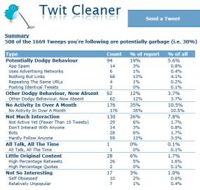 Socdir screenshot of Twit Cleaner