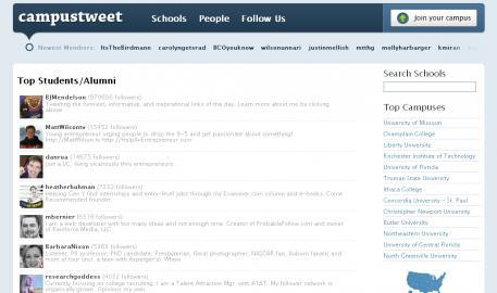 Socdir screenshot of Campustweet