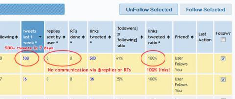 Socdir screenshot of Tweepi